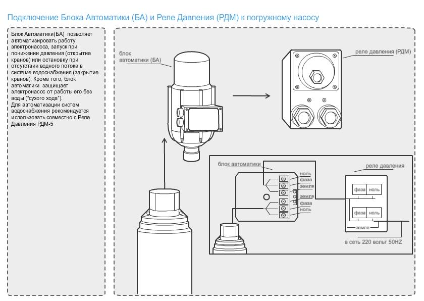 Схемы соединения автоматики